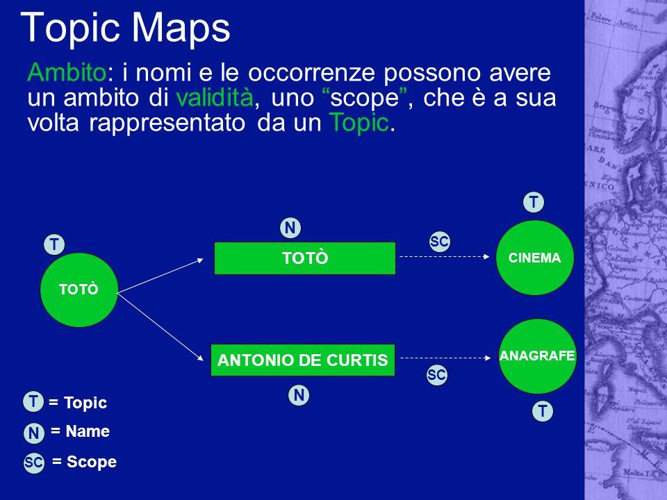 Topic Maps Ambito: i nomi e le occorrenze possono avere un ambito di validità, uno scope, che è a sua volta rappresentato da un Topic. TOTÒ CINEMA T T