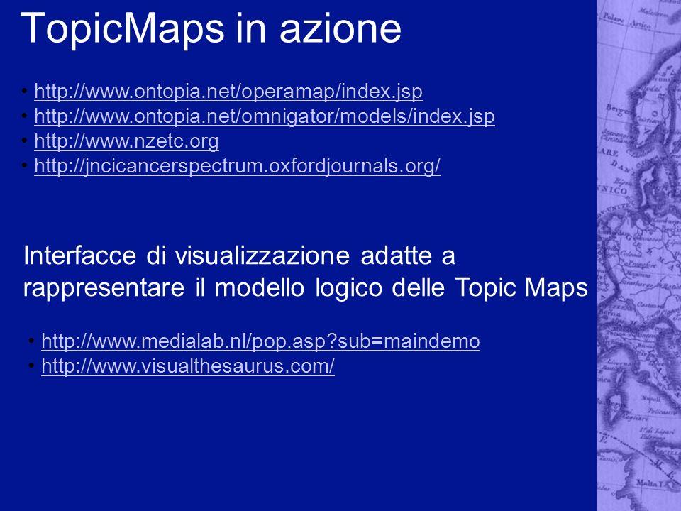 TopicMaps in azione http://www.ontopia.net/operamap/index.jsp http://www.ontopia.net/omnigator/models/index.jsp http://www.nzetc.org http://jncicancer