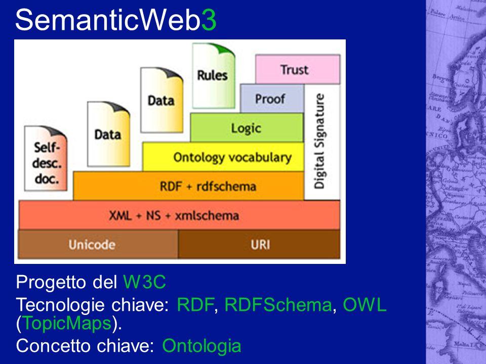 SemanticWeb3 Progetto del W3C Tecnologie chiave: RDF, RDFSchema, OWL (TopicMaps). Concetto chiave: Ontologia