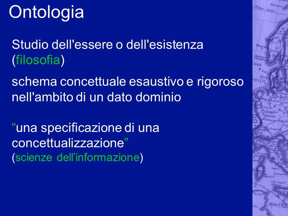 Ontologia Studio dell'essere o dell'esistenza (filosofia) schema concettuale esaustivo e rigoroso nell'ambito di un dato dominio una specificazione di