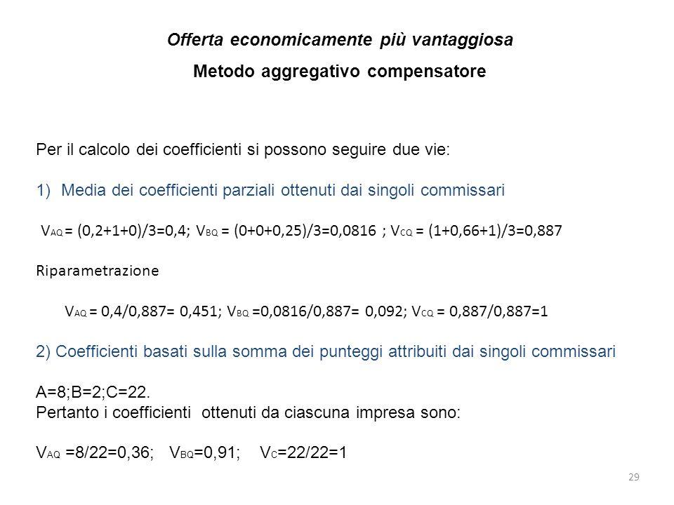 29 Metodo aggregativo compensatore Per il calcolo dei coefficienti si possono seguire due vie: 1)Media dei coefficienti parziali ottenuti dai singoli