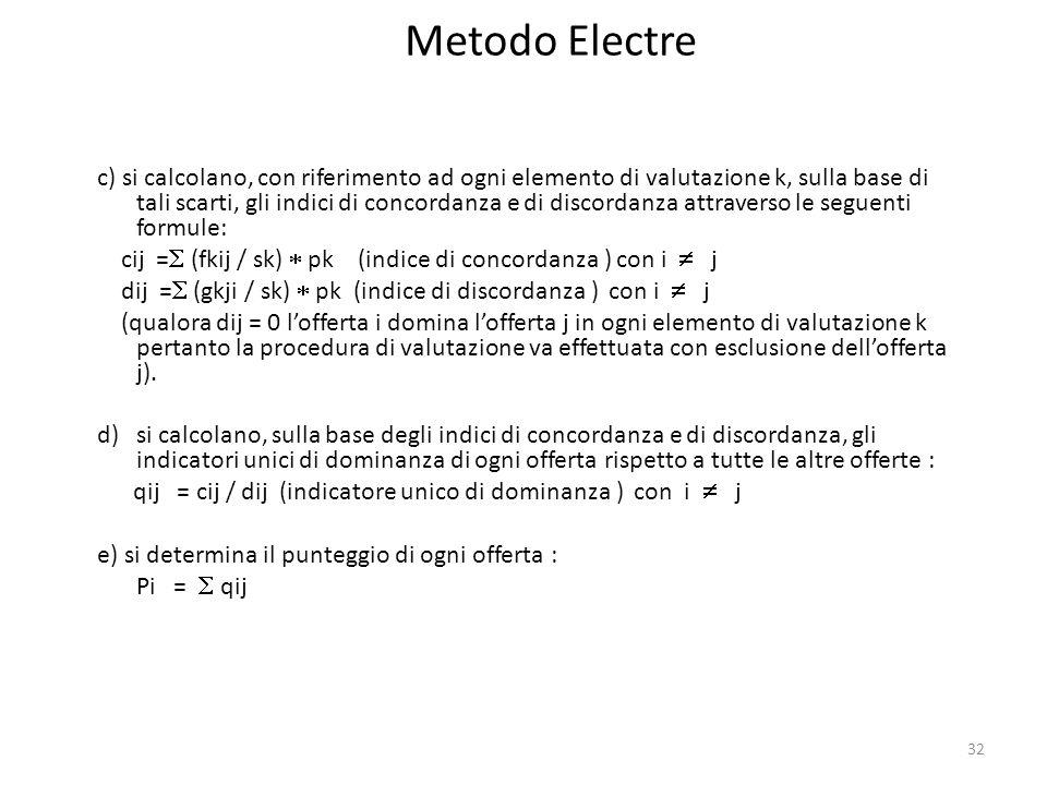 32 Metodo Electre c) si calcolano, con riferimento ad ogni elemento di valutazione k, sulla base di tali scarti, gli indici di concordanza e di discor