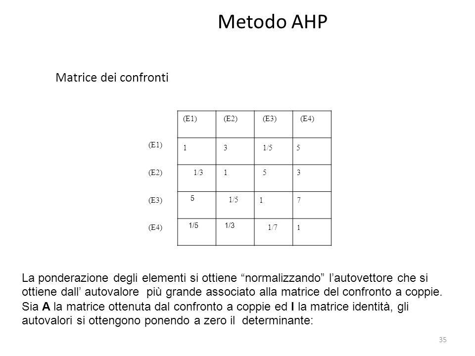35 Metodo AHP Matrice dei confronti (E1) 1/3 1/5 1/7 131/5 5 153 17 1 (E1) (E2) (E3) (E4) 5 1/5 1/3 La ponderazione degli elementi si ottiene normaliz