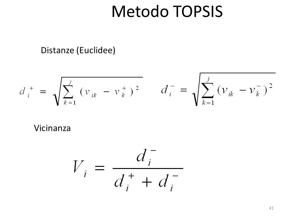 41 Metodo TOPSIS Distanze (Euclidee) Vicinanza