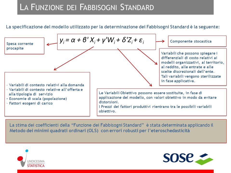 L A F UNZIONE DEI F ABBISOGNI S TANDARD y i = α + β' X i + γ'W i + δ'Z i + ε i La specificazione del modello utilizzato per la determinazione dei Fabb