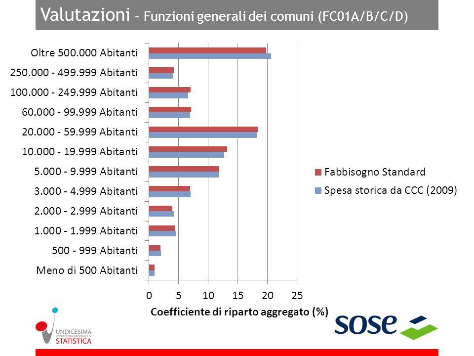 Valutazioni – Funzioni generali dei comuni (FC01A/B/C/D)