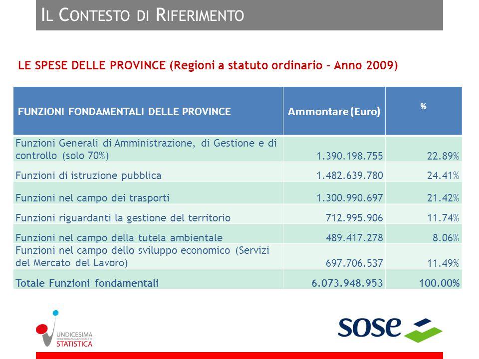 I L C ONTESTO DI R IFERIMENTO LE SPESE DELLE PROVINCE (Regioni a statuto ordinario – Anno 2009) FUNZIONI FONDAMENTALI DELLE PROVINCE Ammontare (Euro)