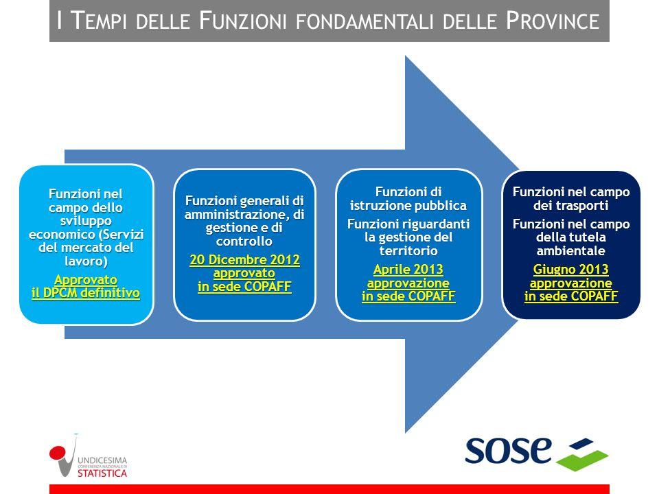 I T EMPI DELLE F UNZIONI FONDAMENTALI DELLE P ROVINCE Funzioni nel campo dello sviluppo economico (Servizi del mercato del lavoro) Approvato il DPCM d