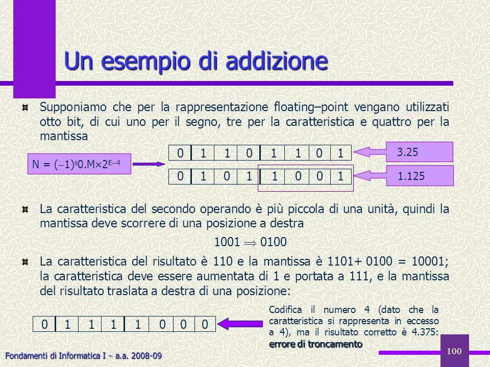 Fondamenti di Informatica I a.a. 2008-09 100 Supponiamo che per la rappresentazione floating–point vengano utilizzati otto bit, di cui uno per il segn