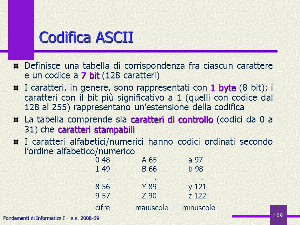 Fondamenti di Informatica I a.a. 2008-09 109 Codifica ASCII 7 bit Definisce una tabella di corrispondenza fra ciascun carattere e un codice a 7 bit (1