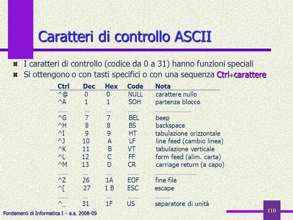 Fondamenti di Informatica I a.a. 2008-09 110 Caratteri di controllo ASCII I caratteri di controllo (codice da 0 a 31) hanno funzioni speciali Ctrl car