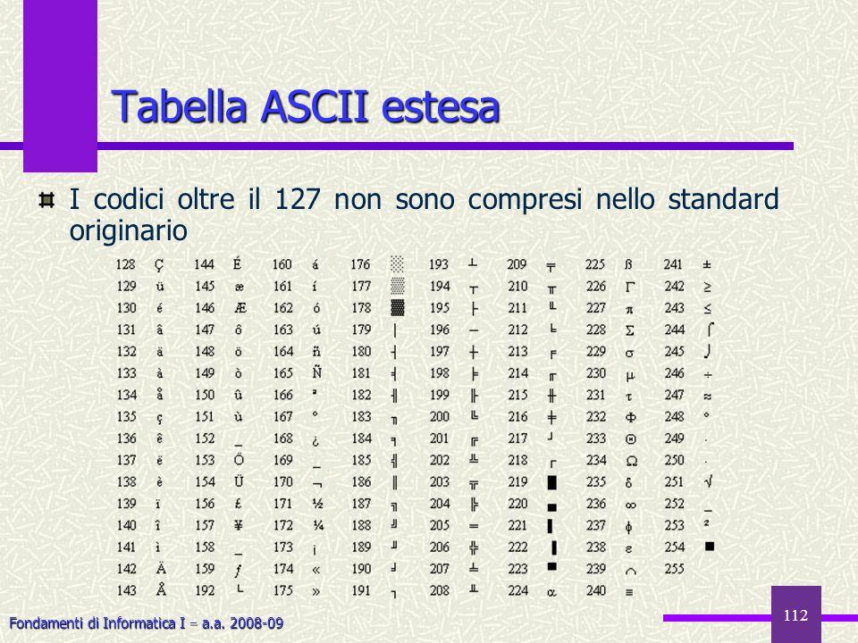 Fondamenti di Informatica I a.a. 2008-09 112 Tabella ASCII estesa I codici oltre il 127 non sono compresi nello standard originario