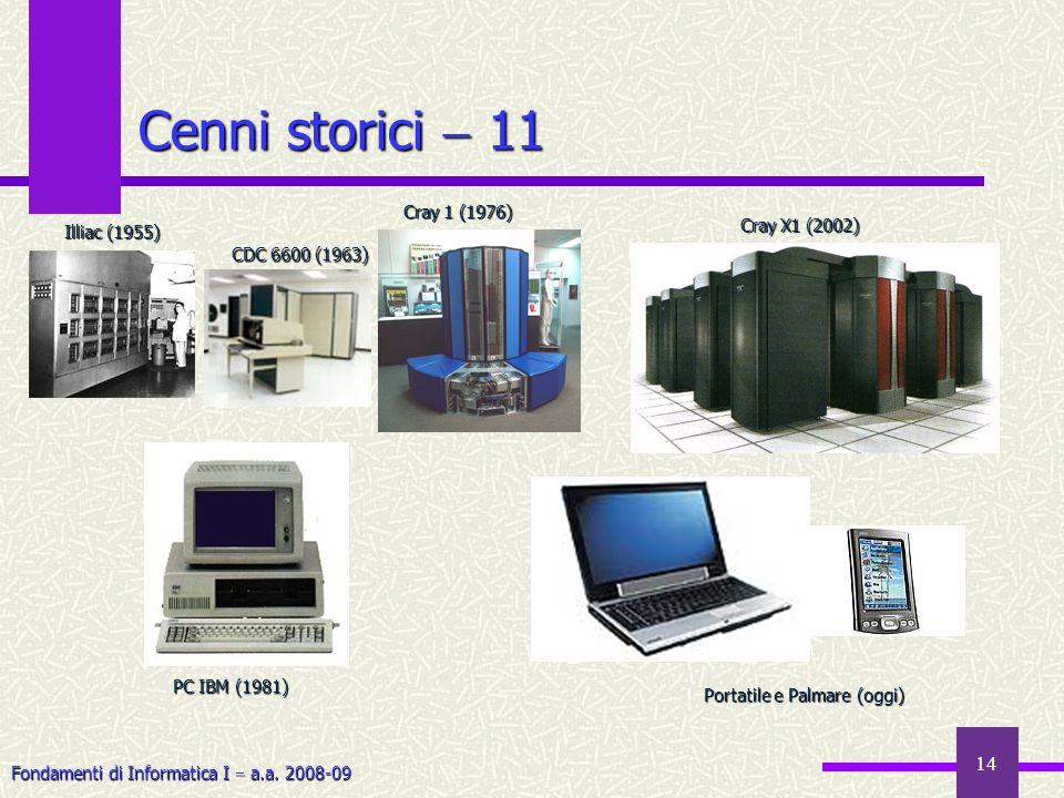 Fondamenti di Informatica I a.a. 2008-09 14 Cenni storici 11 CDC 6600 (1963) Illiac (1955) PC IBM (1981) Portatile e Palmare (oggi) Cray 1 (1976) Cray