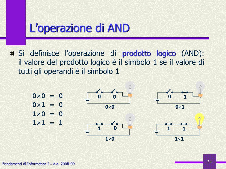 Fondamenti di Informatica I a.a. 2008-09 24 Loperazione di AND prodotto logico Si definisce loperazione di prodotto logico (AND): il valore del prodot