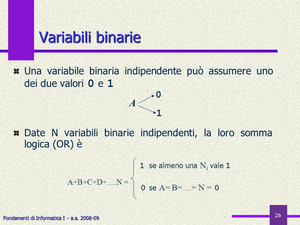Fondamenti di Informatica I a.a. 2008-09 26 Variabili binarie Una variabile binaria indipendente può assumere uno dei due valori 0 e 1 Date N variabil