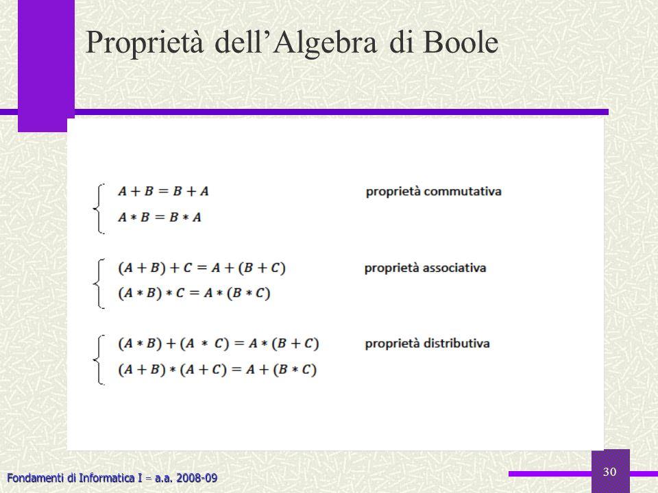 Fondamenti di Informatica I a.a. 2008-09 Proprietà dellAlgebra di Boole 30