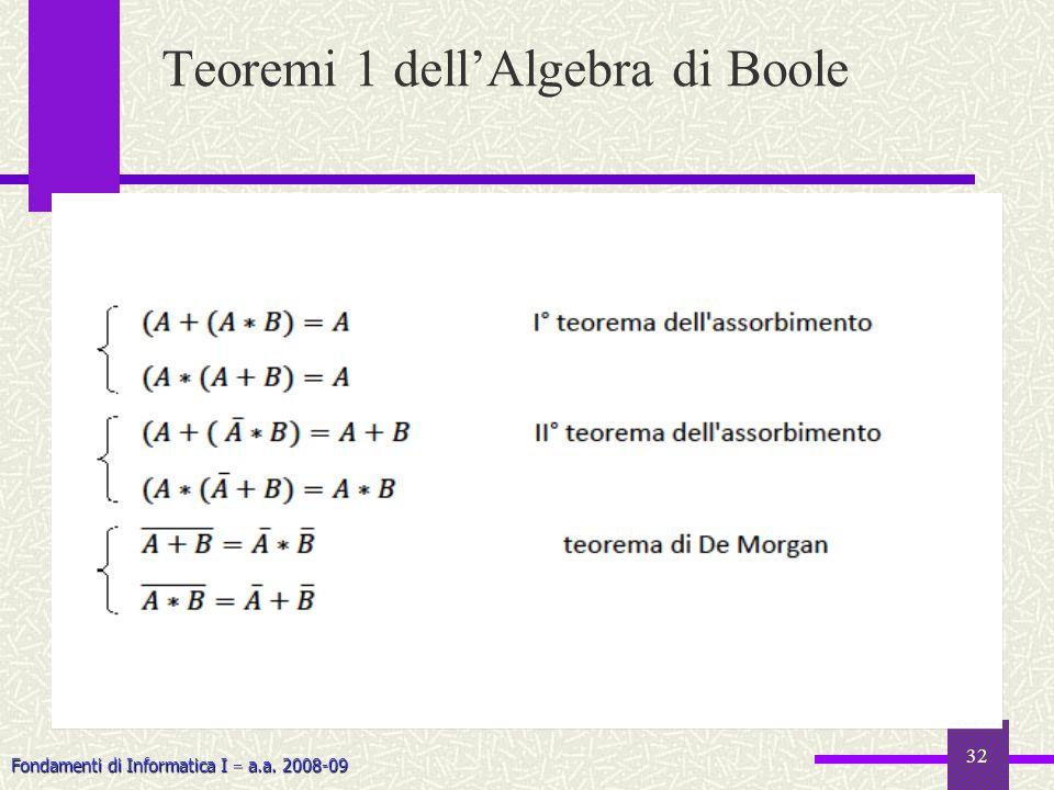 Fondamenti di Informatica I a.a. 2008-09 Teoremi 1 dellAlgebra di Boole 32