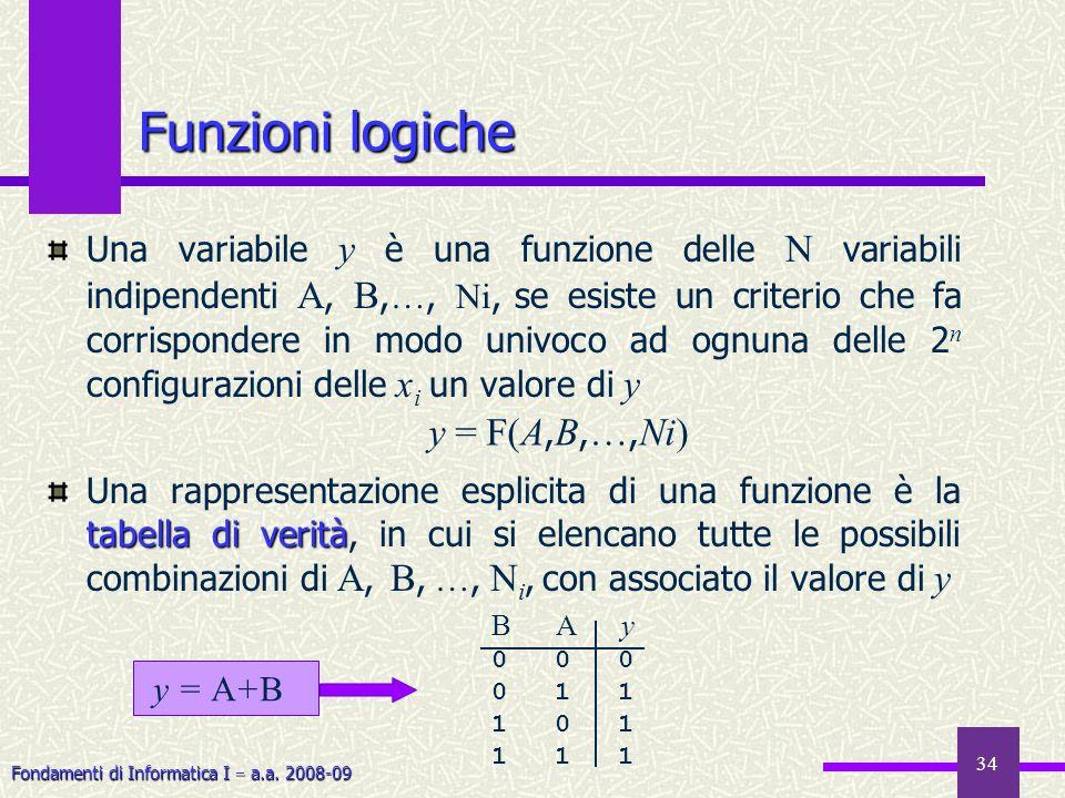 Fondamenti di Informatica I a.a. 2008-09 34 Una variabile y è una funzione delle N variabili indipendenti A, B, …, Ni, se esiste un criterio che fa co