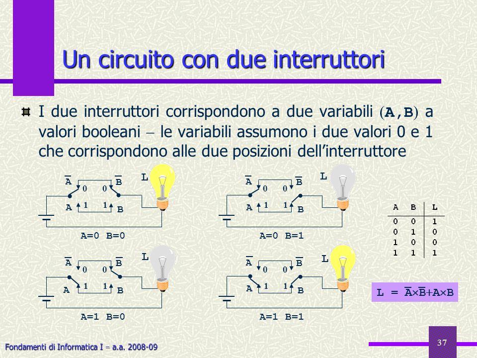 Fondamenti di Informatica I a.a. 2008-09 37 Un circuito con due interruttori I due interruttori corrispondono a due variabili ( A,B ) a valori boolean