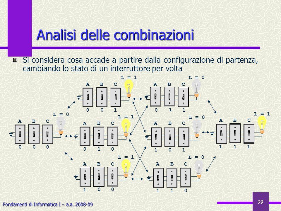 Fondamenti di Informatica I a.a. 2008-09 39 Analisi delle combinazioni Si considera cosa accade a partire dalla configurazione di partenza, cambiando