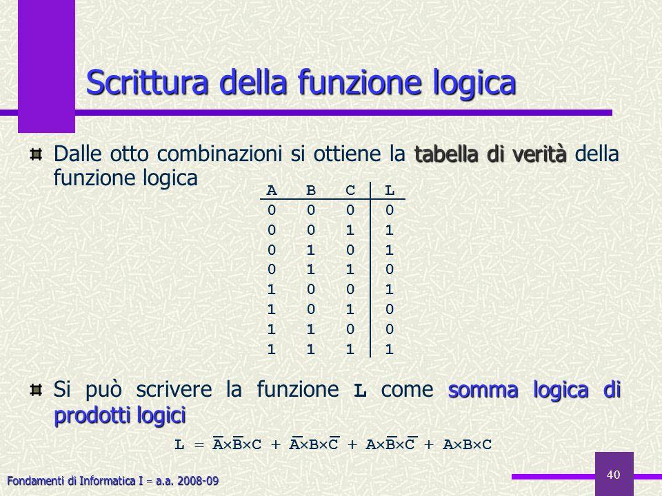 Fondamenti di Informatica I a.a. 2008-09 40 Scrittura della funzione logica tabella di verità Dalle otto combinazioni si ottiene la tabella di verità