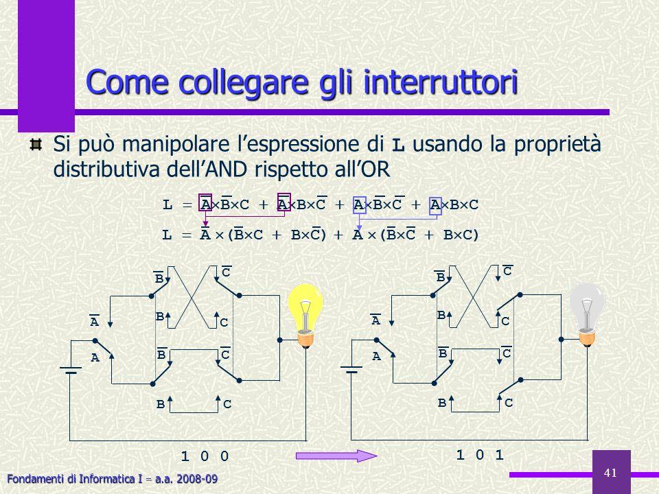 Fondamenti di Informatica I a.a. 2008-09 41 Come collegare gli interruttori Si può manipolare lespressione di L usando la proprietà distributiva dellA