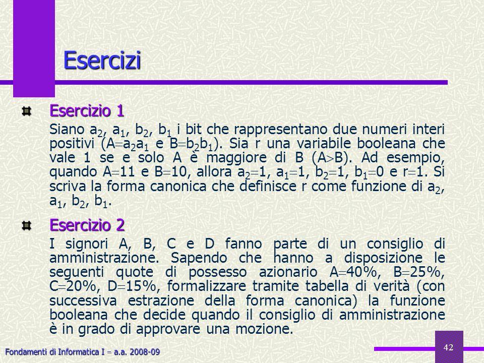 Fondamenti di Informatica I a.a. 2008-09 42 Esercizi Esercizio 1 Siano a 2, a 1, b 2, b 1 i bit che rappresentano due numeri interi positivi (A a 2 a