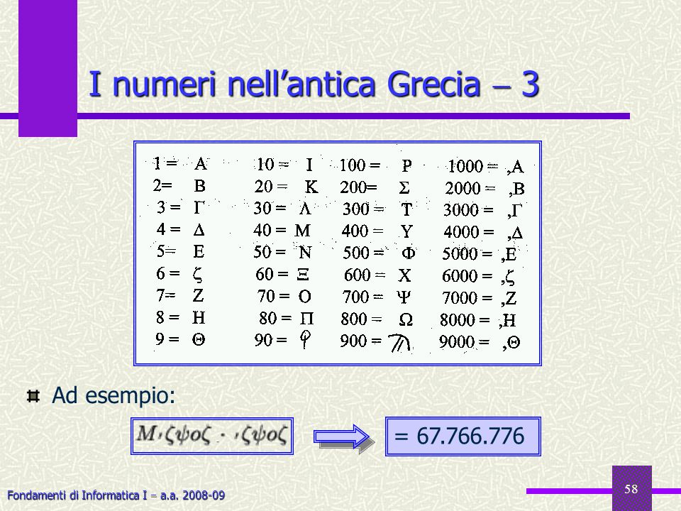 Fondamenti di Informatica I a.a. 2008-09 58 I numeri nellantica Grecia 3 Ad esempio: = 67.766.776