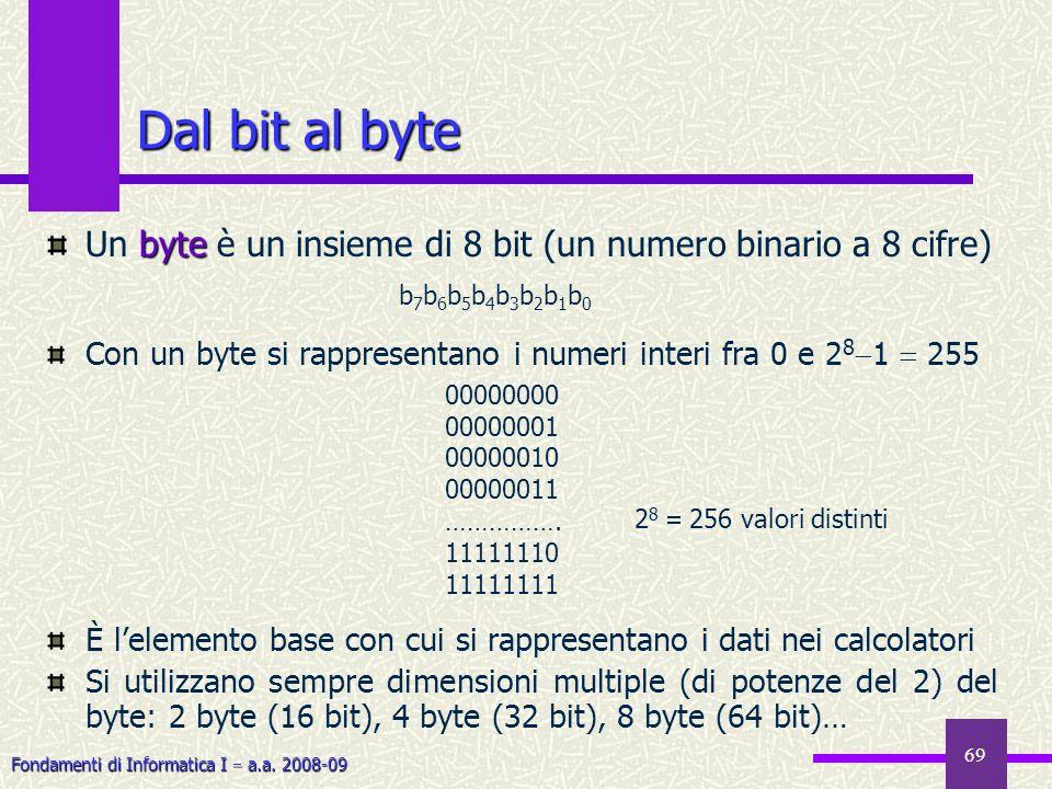 Fondamenti di Informatica I a.a. 2008-09 69 byte Un byte è un insieme di 8 bit (un numero binario a 8 cifre) Con un byte si rappresentano i numeri int