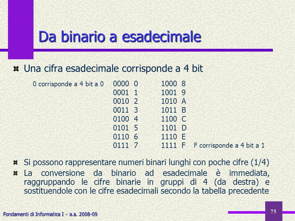 Fondamenti di Informatica I a.a. 2008-09 75 Da binario a esadecimale Una cifra esadecimale corrisponde a 4 bit Si possono rappresentare numeri binari