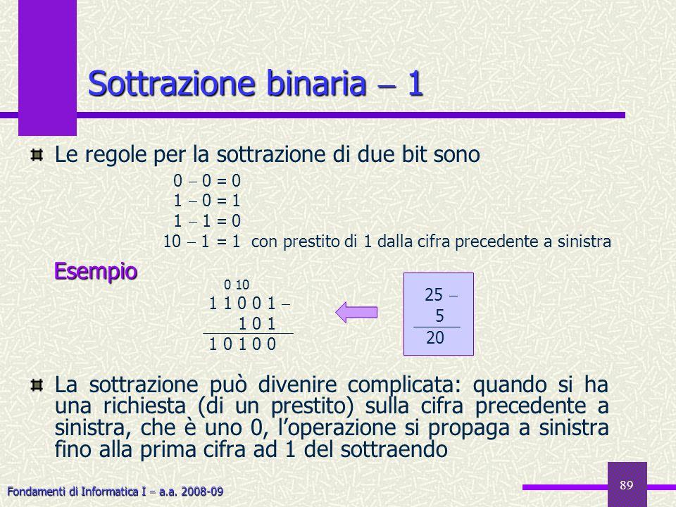 Fondamenti di Informatica I a.a. 2008-09 89 Sottrazione binaria 1 Le regole per la sottrazione di due bit sono La sottrazione può divenire complicata: