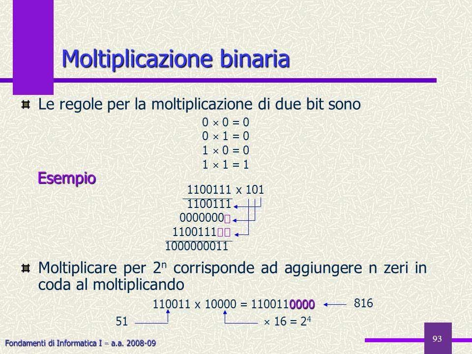 Fondamenti di Informatica I a.a. 2008-09 93 Moltiplicazione binaria Le regole per la moltiplicazione di due bit sono Moltiplicare per 2 n corrisponde