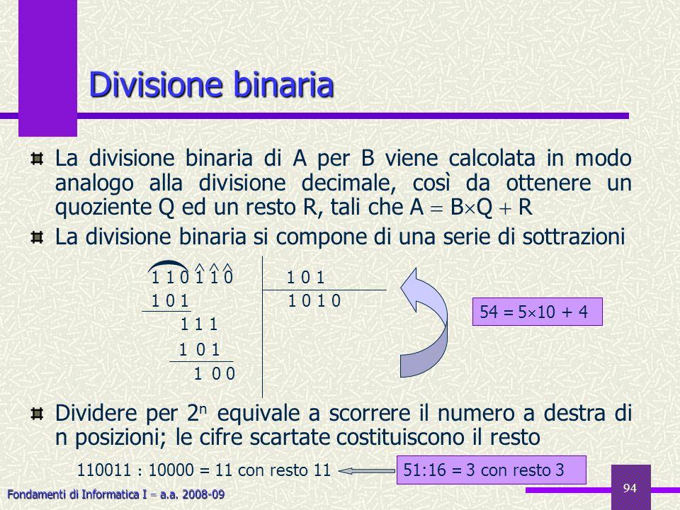 Fondamenti di Informatica I a.a. 2008-09 94 La divisione binaria di A per B viene calcolata in modo analogo alla divisione decimale, così da ottenere
