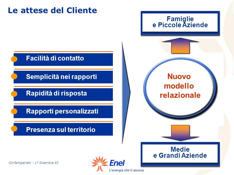 11 Le attese del Cliente Facilità di contatto Semplicità nei rapporti Rapporti personalizzati Rapidità di risposta Presenza sul territorio Nuovo model