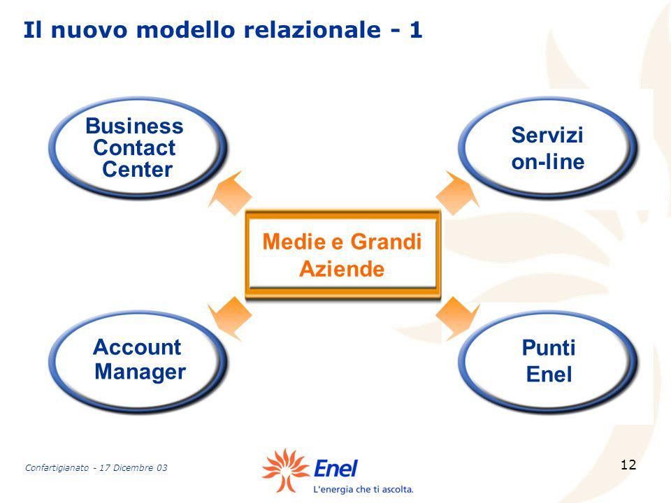 12 Servizi on-line Punti Enel Il nuovo modello relazionale - 1 Medie e Grandi Aziende Business Contact Center Account Manager Confartigianato - 17 Dic