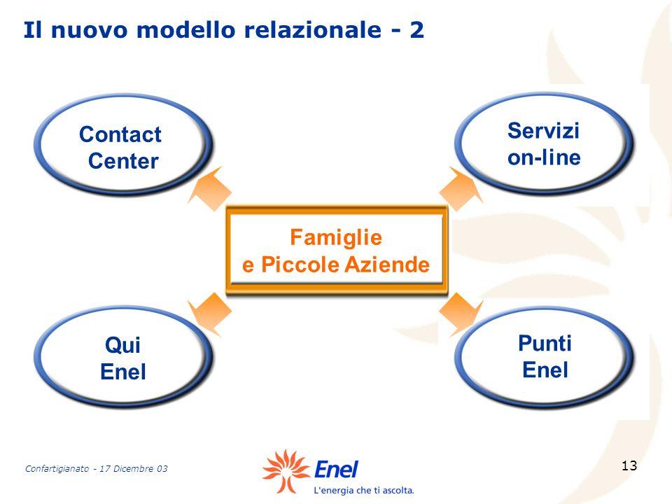 13 Contact Center Qui Enel Servizi on-line Punti Enel Il nuovo modello relazionale - 2 Famiglie e Piccole Aziende Confartigianato - 17 Dicembre 03