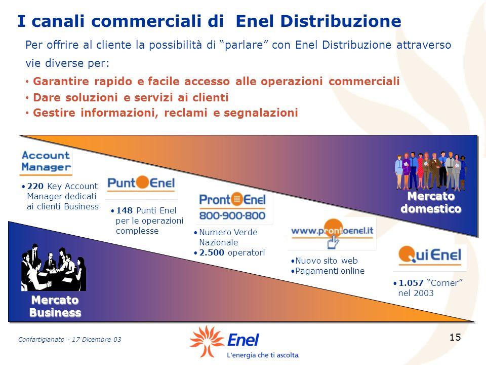 15 Nuovo sito web Pagamenti online 220 Key Account Manager dedicati ai clienti Business I canali commerciali di Enel Distribuzione MercatoBusiness 1.0