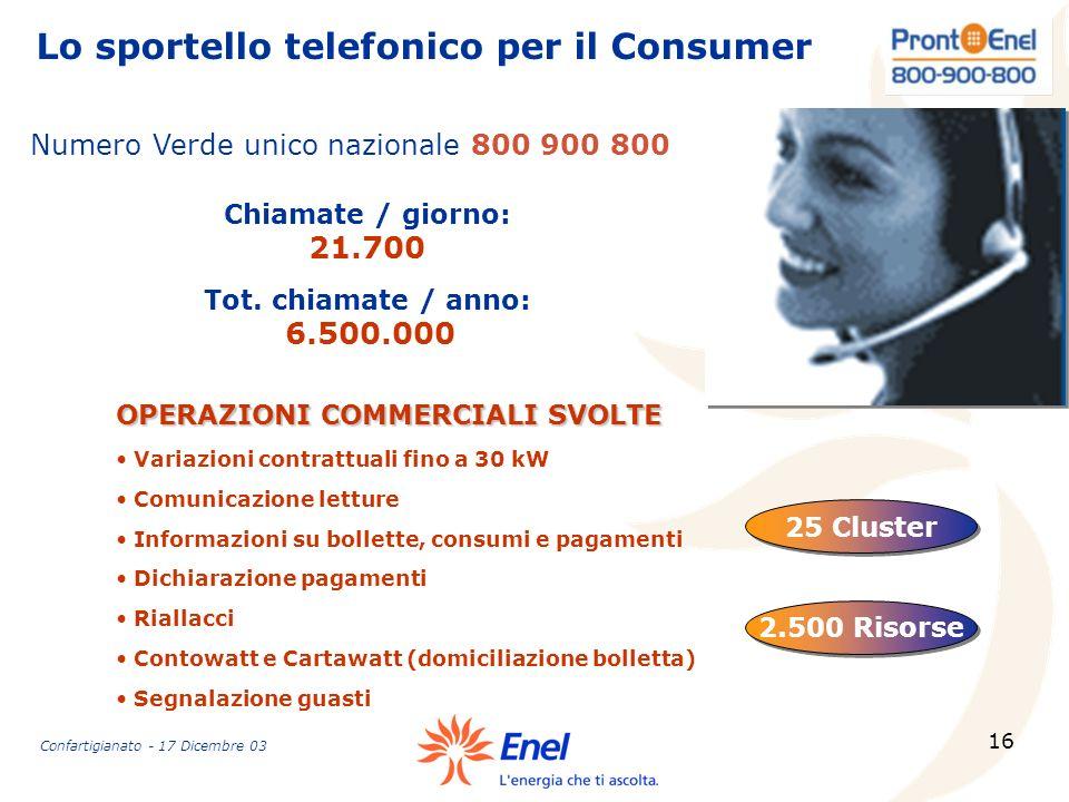 16 Numero Verde unico nazionale 800 900 800 2.500 Risorse Lo sportello telefonico per il Consumer Chiamate / giorno: 21.700 Tot. chiamate / anno: 6.50