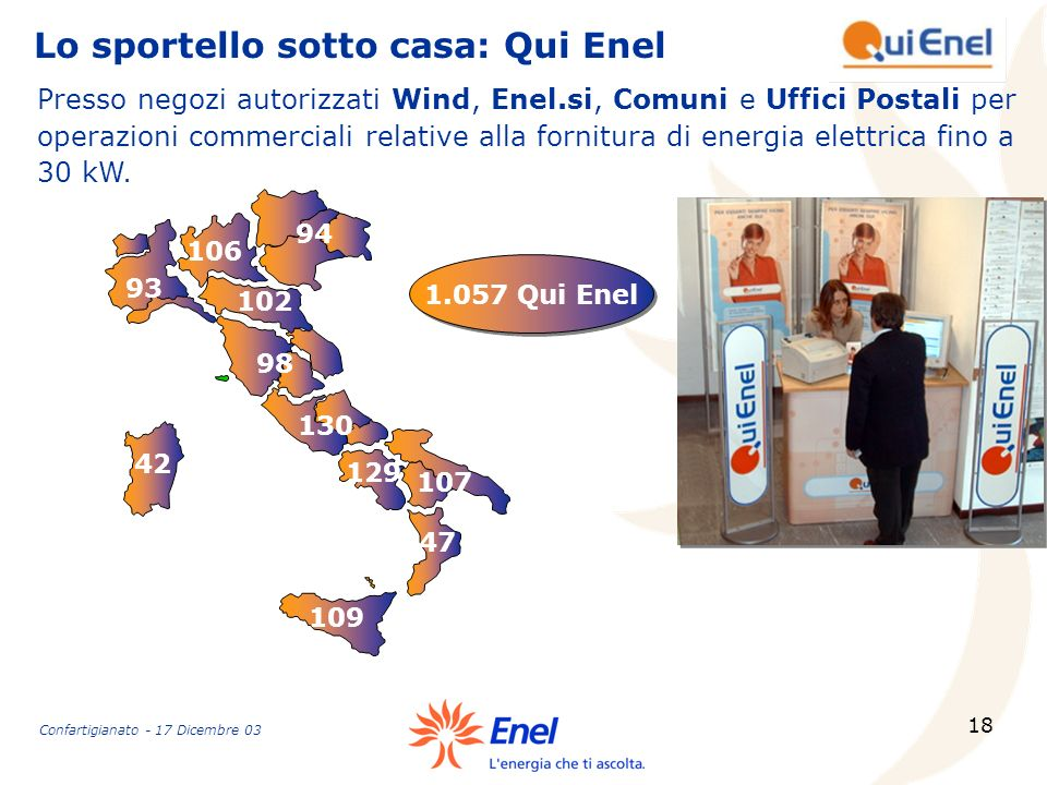 18 1.057 Qui Enel Presso negozi autorizzati Wind, Enel.si, Comuni e Uffici Postali per operazioni commerciali relative alla fornitura di energia elett