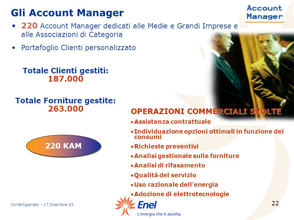 22 Gli Account Manager 220 Account Manager dedicati alle Medie e Grandi Imprese e alle Associazioni di Categoria Portafoglio Clienti personalizzato OP