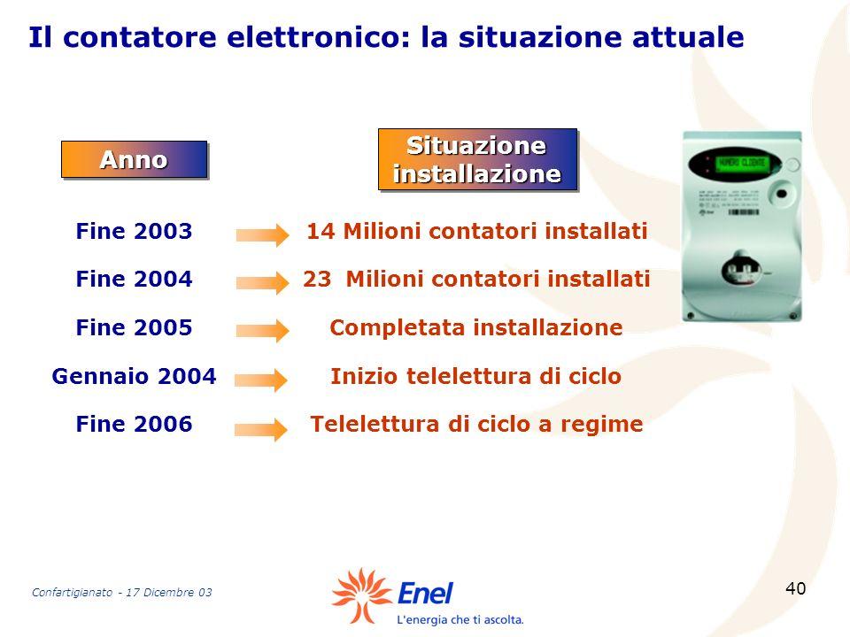 40 Il contatore elettronico: la situazione attuale AnnoAnno Situazione installazione Fine 2003 Fine 2004 Fine 2005 Gennaio 2004 Fine 2006 14 Milioni c