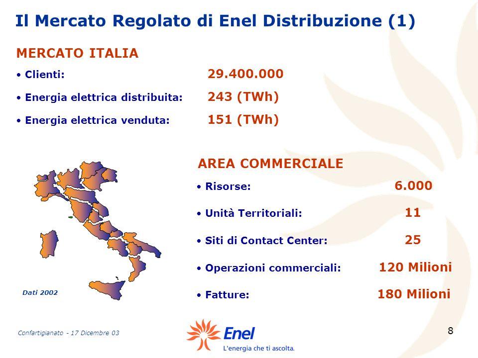 8 Clienti: 29.400.000 Energia elettrica distribuita: 243 (TWh) Energia elettrica venduta: 151 (TWh) Il Mercato Regolato di Enel Distribuzione (1) Riso