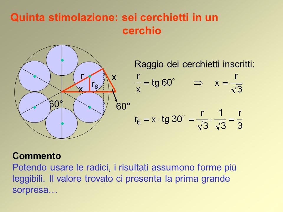60° Quinta stimolazione: sei cerchietti in un cerchio Raggio dei cerchietti inscritti: Commento Potendo usare le radici, i risultati assumono forme pi