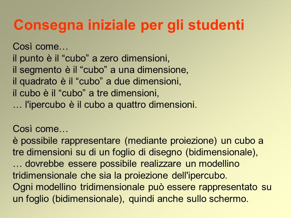 Consegna iniziale per gli studenti Così come… il punto è il cubo a zero dimensioni, il segmento è il cubo a una dimensione, il quadrato è il cubo a du