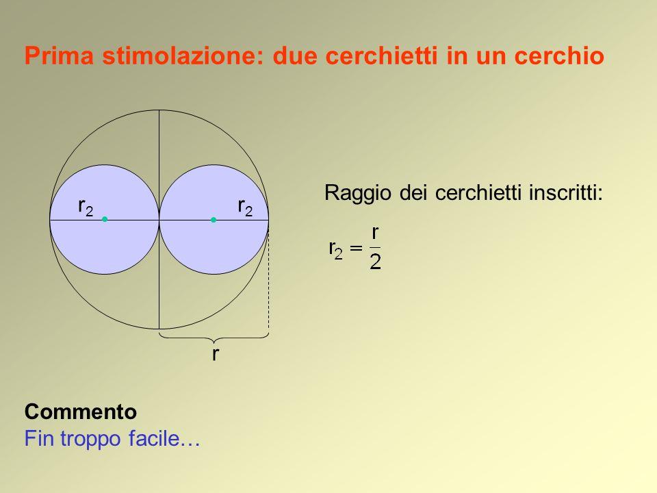 Prima stimolazione: due cerchietti in un cerchio Raggio dei cerchietti inscritti: r r2r2 r2r2 Commento Fin troppo facile…