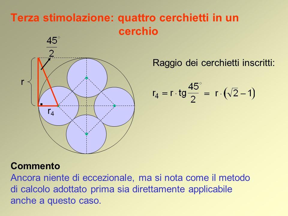 Terza stimolazione: quattro cerchietti in un cerchio Raggio dei cerchietti inscritti: r r4r4. Commento Ancora niente di eccezionale, ma si nota come i