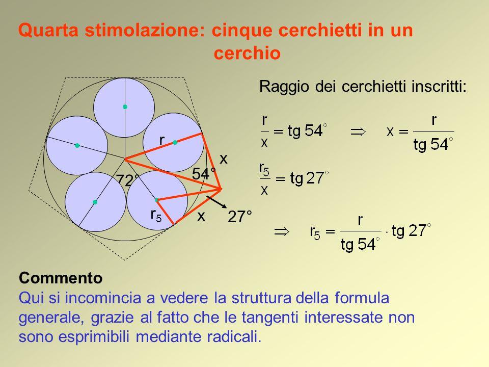 72° Quarta stimolazione: cinque cerchietti in un cerchio Raggio dei cerchietti inscritti: Commento Qui si incomincia a vedere la struttura della formu