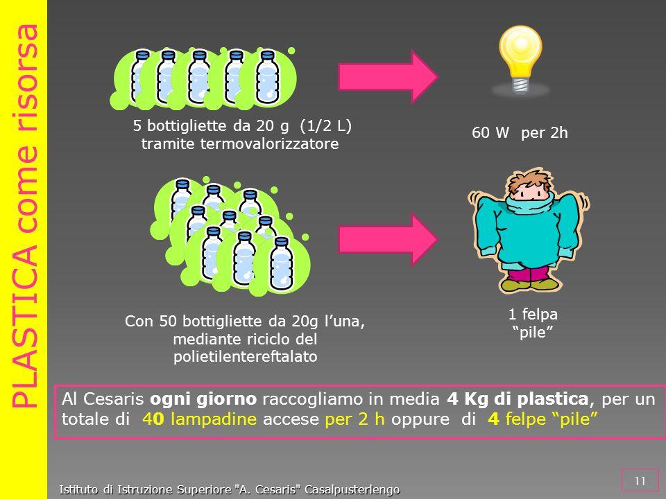 Al Cesaris ogni giorno raccogliamo in media 4 Kg di plastica, per un totale di 40 lampadine accese per 2 h oppure di 4 felpe pile Con 50 bottigliette