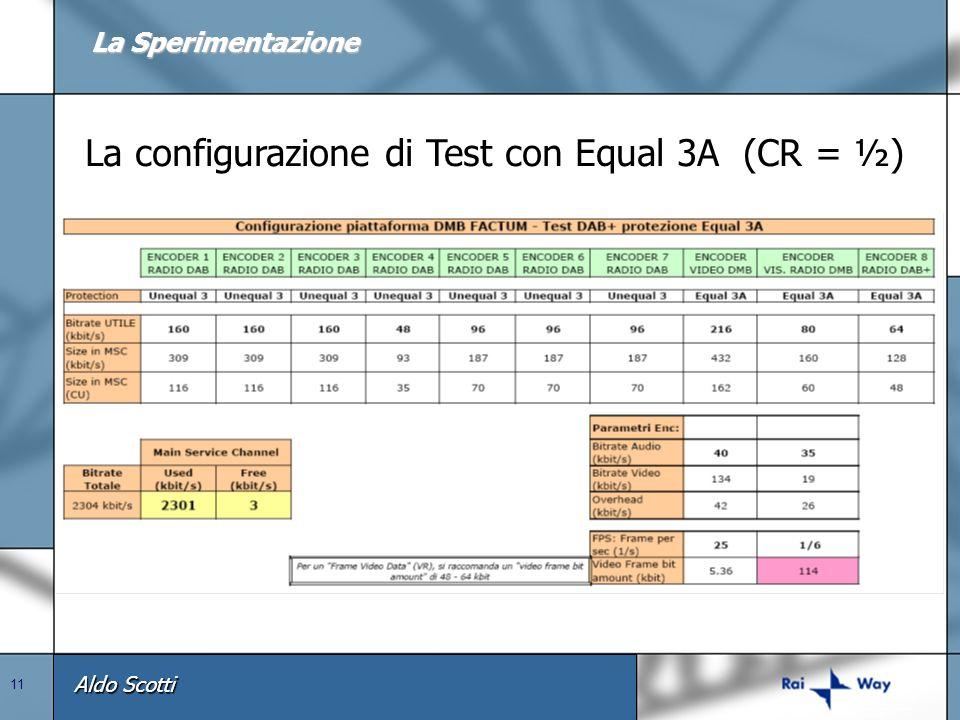 Aldo Scotti 11 La configurazione di Test con Equal 3A (CR = ½) La Sperimentazione