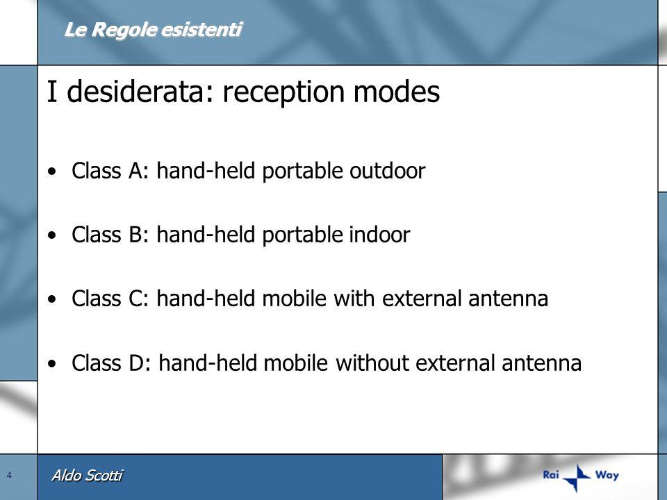Aldo Scotti 4 I desiderata: reception modes Class A: hand-held portable outdoor Class B: hand-held portable indoor Class C: hand-held mobile with exte